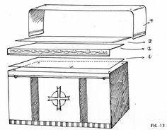 http://anglicanhistory.org/england/misc/richards1932/ ALTAR LINEN.  In addition to the frontal of silk, which hangs on hooks on the front face of the altar, there are four cloths which belong to the top. They will be described in the order in which they are placed, as shown in Fig. 12. The dust cover is described separately.