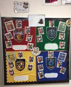 The Wizarding Workings of a Harry Potter Themed Classroom