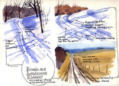 Ways to use roads as compositional tools.using aerial perspective to suggest distance. This was also for the Artist's Magazine, some time back, and became Creating Textures in Watercolor. Watercolor Journal, Watercolor Painting Techniques, Watercolour Tutorials, Watercolor Sketch, Painting Lessons, Watercolor Landscape, Painting & Drawing, Watercolor Paintings, Watercolours