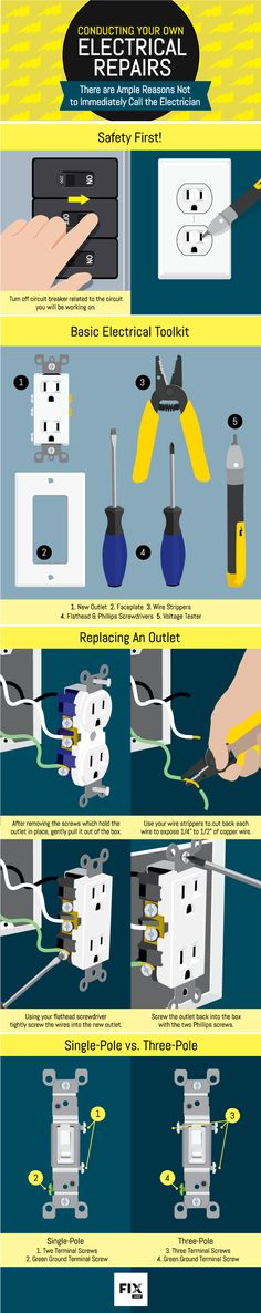 Your Own Easy Electrical Repairs on Switches and Outlets Learn to do easy DIY electrical fixes on your outlets and switches!Learn to do easy DIY electrical fixes on your outlets and switches! Home Electrical Wiring, Electrical Projects, Electrical Outlets, Electrical Engineering, Electrical Safety, Electrical Switches, Electrical Components, Arduino, House Wiring