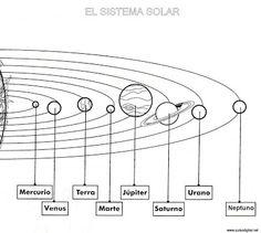 El sistema solar para colorear