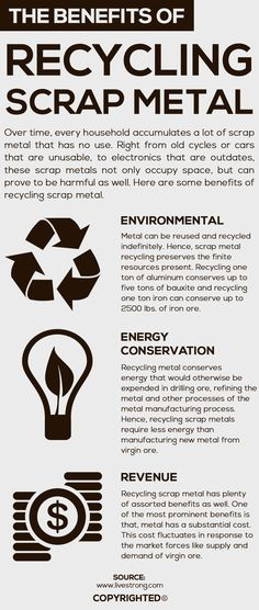Metal can be recycled and used indefinitely, hence, it is very important to recycle metal in order to conserve the environment. Here are a few benefits of recycling metal.