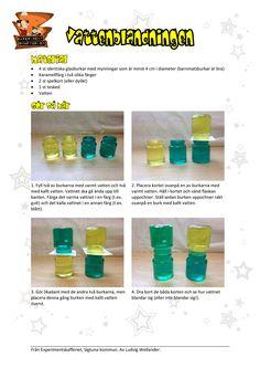 Genom att färga vatten kan du med egna ögon se vad som händer när kallt och varmt vatten möts. Detta experiment visar även vad som händer när luft med olika temperatur möts.