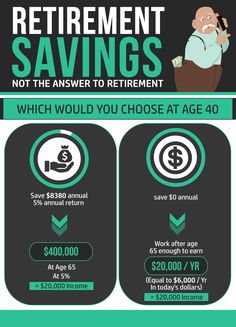 http://www.retirementincome.net/retirement-planning/retirement-savings-hype/    There is too much hype about saving for retirement. It is much easier to do a little work after 65 than   save like crazy for years and years.