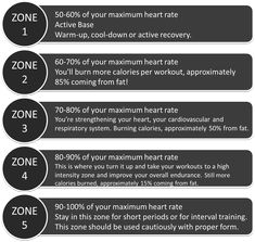 Use a HRM to help you figure out what you want to do: strengthen your heart? lose fat? burn off what you ate a few hours ago?