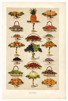 Fruit Print - Victorian Dessert Display - 1888 Mrs Beetons Book of Household Management