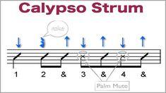 strumming pattern for valentine kina grannis ukulele