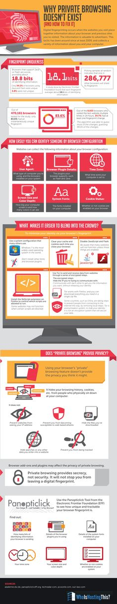 http://ajiboye.digimkts.com Excellent price Why Private Browsing doesn't exist #INFOGRAFIA #INFOGRAPHIC