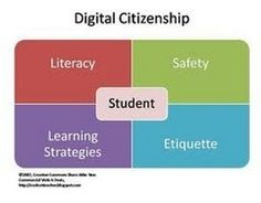 A Simple Guide to All That Teachers Need to Know about Digital Citizenship