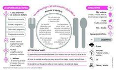 Obesidad, un factor de riesgo en la esclerosis múltiple
