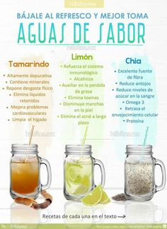The Most Powerful Detox: Cucumber Water Detox Healthy Detox, Healthy Juices, Healthy Drinks, Healthy Tips, Healthy Recipes, Eat Healthy, Juice Smoothie, Smoothie Drinks, Smoothie Recipes