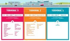 Conheça serviços do aeroporto de Guarulhos que ajudam a economizar