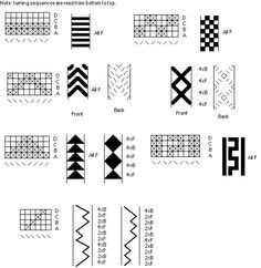 *02* Goals:  First time weaving, learning the basics and vocabulary.  I am creating a basic chevron pattern like the second one on the left in medium green and cream colors.  Not period, according to the site, but it looks nice and it's a good way to dive into the skill.