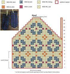 (138) Pinterest Knitted Mittens Pattern, Fair Isle Knitting Patterns, Knit Mittens, Knitting Charts, Knitted Gloves, Knitting Stitches, Baby Hats Knitting, Knitting Socks, Hand Knitting