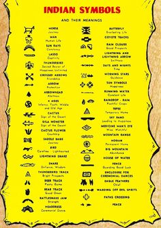 "Teepee Symbols And Meanings | Exhibit: ""Indians of America"": The Souvenir Book Version"