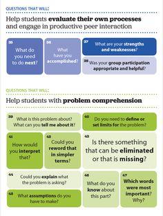 Ready: 100 questions that promote Mathematical Discourse Teaching Strategies, Teaching Tips, Teaching Math, Learning Activities, Maths, Math Discourse, Visible Learning, Math Coach, Math Talk