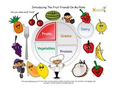 Printable - MyPlate Fruits Learning Sheet