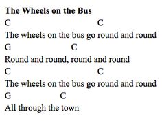 Wheels on the Bus, Ukulele Chords