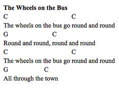 Wheels on the Bus, Ukulele Chords