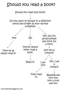 The flow chart of life