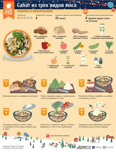 Вместо оливье: готовим салат из трех видов мяса   Стол   Новый год   Аргументы и Факты