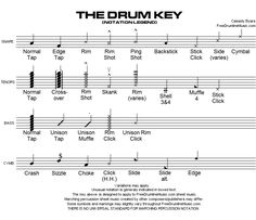 FreeDrumline Music. is the number one place to find free marching percussion/drumline sheet music and recordings. We support vic-firth drum sticks, remo and evans marching drum heads as well as Yamaha marching percussion drums and drum sets. However, FreeDrumlineMusic.com is a fan of anything percussion related. Pearl drums, Dynasty drums, Tama drums, Mapex drums, and Ludwig drums are all percussion companies that we greatly support as well.  Choosing the right drum stick is very important…