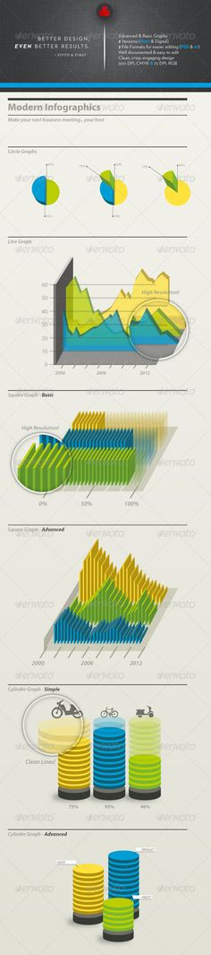 Creative and cheap modern infographics templates