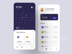 Crypto Currency iOS App by Luova Studio on Dribbble Ui Design Mobile, Ios App Design, Web Design, Graphic Design, Wireframe, Online Video Games, Mobile App Ui, Apps, Ui Inspiration