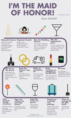 Everything you need to know about being a Maid of Honor!