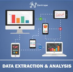 Data Extraction & Analysis #zentrope #facebook #instagram #twitter #pinterest #youtube #yelp #googleplus #snapchat #wechat #data #dataextraction #crawler #crawl #spider #dataanalysis #analysis #analytics #datascience #database #datawarehouse