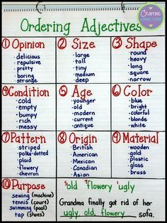 Ordering Adjectives Anchor Chart- First, students must be able to categorize the adjective.  Then, they must know which in which order the category belongs in the sentence!