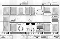 высота розетки для телевизора - Поиск в Google
