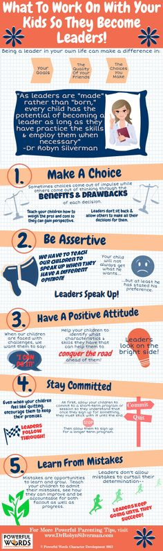 What to work on with your kids so they become leaders! #Parenting #leadership www.drrobynsilver...