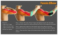 Kinesiology taping instructions for tennis elbow #ktape #ares #tenniselbow