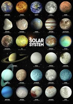 Zapista The Solar System Wall Art Print Planets Collage Outer Space Poster Celestial Home Decor Astronomy Gifts Kids Room Decoration x