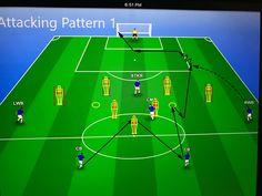 Football Coaching Drills, Soccer Drills, Football Tactics, Soccer Workouts, Weight Training Workouts, Goalkeeper, Kara, Sports, Professional Football