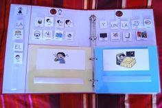 Recambio para construir frases sencillas de entre 3 y 5 palabras.     En la columna de la izquierda se adhieren los pictogramas de niño y... File Folder Activities, File Folder Games, Spanish Lessons, Special Education, Ideas Para, Kindergarten, Teaching, Crafts, Sentence Building