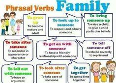 phrasal verbs - english course materials, lesson materials, elt materials, els materials, english lesson, learn english, ingilizce materyal, course material, easy english, öbek fiiller