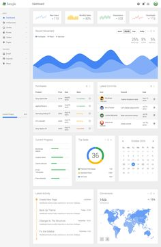 Beagle is Premium full Responsive Retina Admin Dashboard #HTML5template. UI Kits. Bootstrap 3 Framework. Grunt. If you like this #AdminPanel  visit our handpicked list of best #Dashboard Templates at: http://www.responsivemiracle.com/best-responsive-html5-dashboard-template/