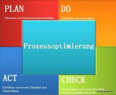 MSA Ausbildung (Measurement System Analysis Ausbildung)