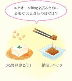 エクオール10mgを摂るために必要な大豆食品の目安は?