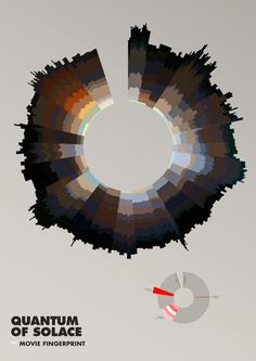 Frederick Brodbeck, Quantum of Solace, Movie Fingerprint, poster, 2011, © Frederick Brodbeck