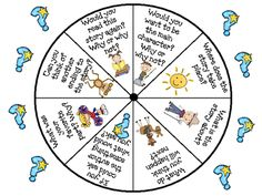 reading comprehension spinner - this could be used with small groups...I like that the questions get kids talking about what they've read.