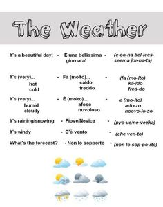 Learning Italian: The weather Italian Grammar, Italian Vocabulary, Italian Phrases, Italian Words, Vocabulary Words, Italian Quotes, Learn To Speak Italian, Learn Italian Language, Italian Life