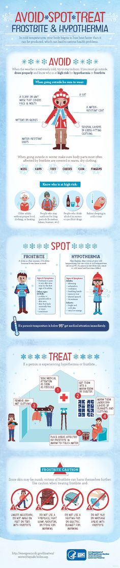 When temperatures drop, know how to avoid, spot, and treat symptoms of frostbite & hypothermia.