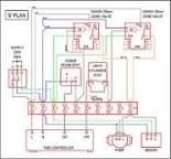 Image result for s plan plus wiring diagram with underfloor heating image result for s plan plus wiring diagram with underfloor heating asfbconference2016 Image collections