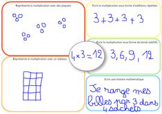 Addition Répétée, Grade 3, School, Afin, Names, Learning Multiplication Facts, Math Lessons, Slate, Calculus