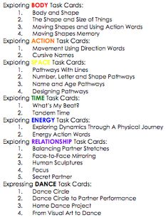 pre ballet curriculum template - Google Search