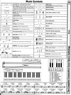 Many people find piano lessons quite expensive and because of this, a lot of would-be pianists pass the opportunity to become one of the best in the music industry. Playing the piano is a skill that can developed through time. Music Chords, Violin Music, Piano Sheet Music, Cello, Music Theory Piano, Choral Sheet Music, Saxophone, Piano Lessons, Music Lessons
