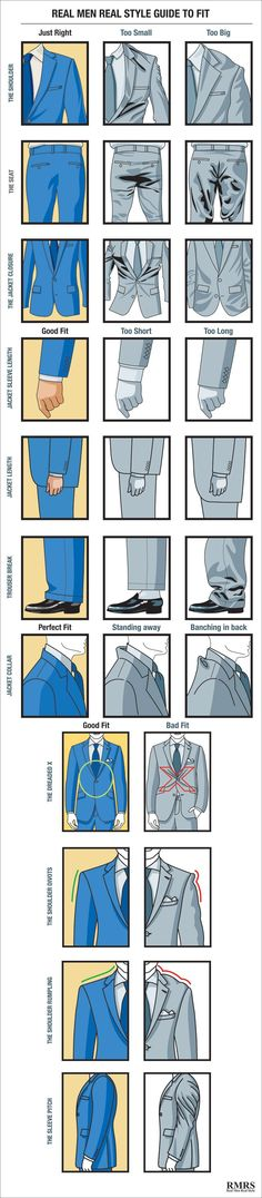 How A Man's Suit Should Fit | Visual Suit Fit Guide | Proper Fitting Suits Chart